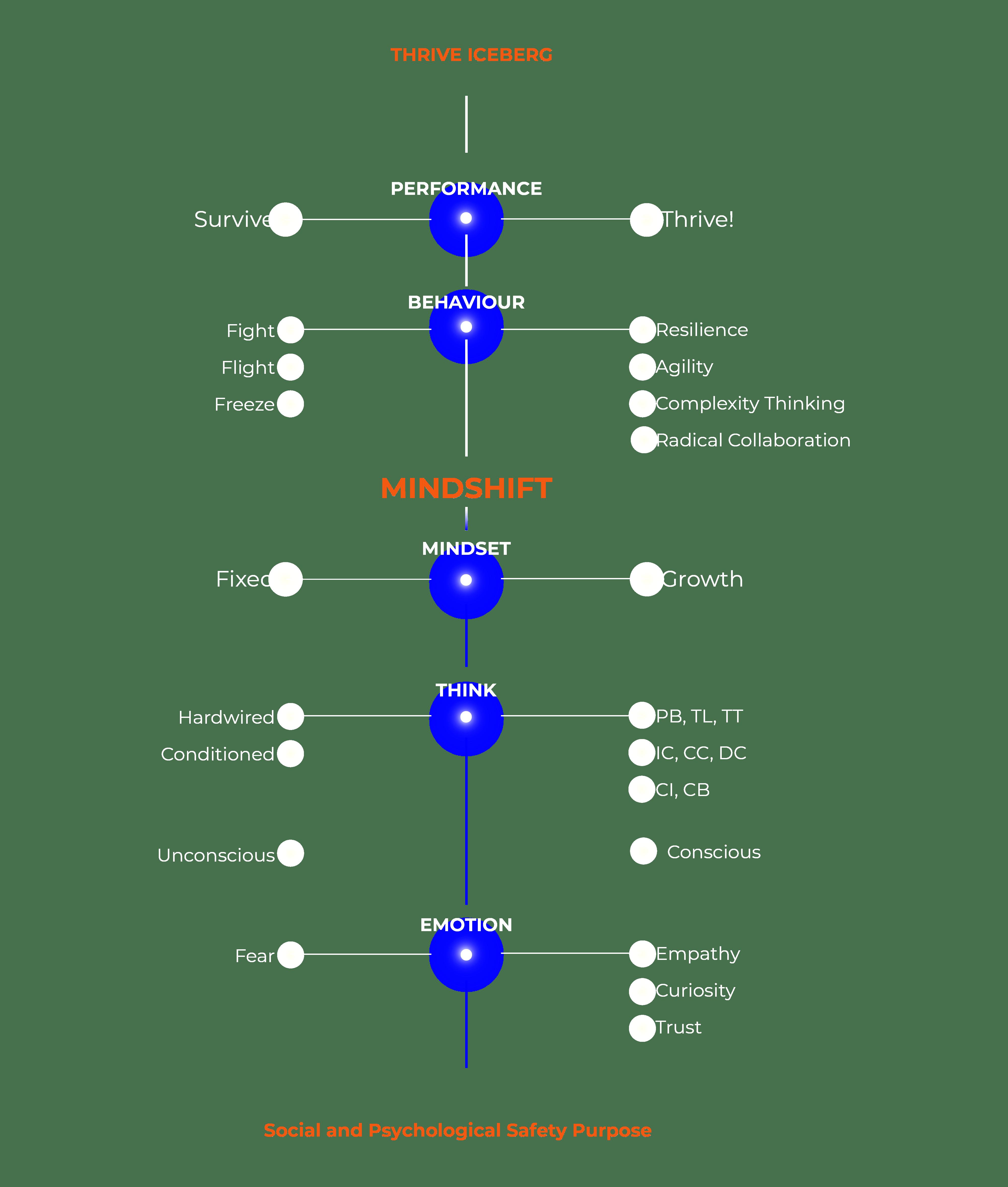 iceberg diagram-01